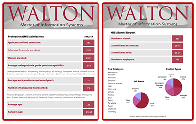 Master Of Information Systems Walton College University Of Arkansas