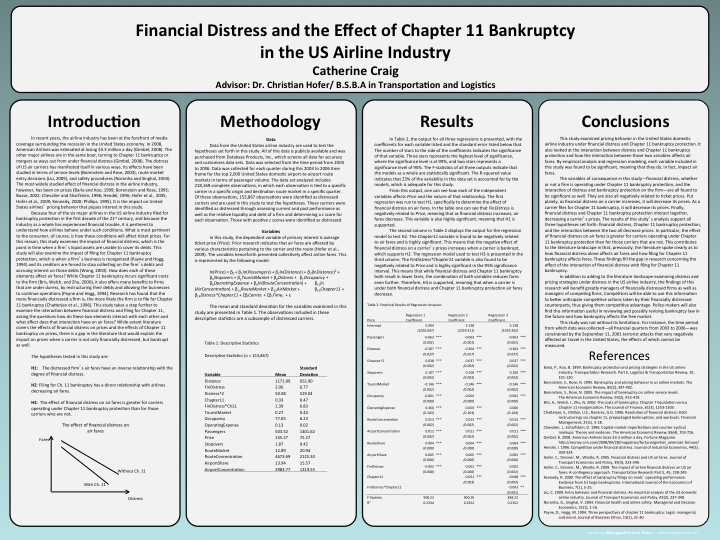Phd dissertation help on finance