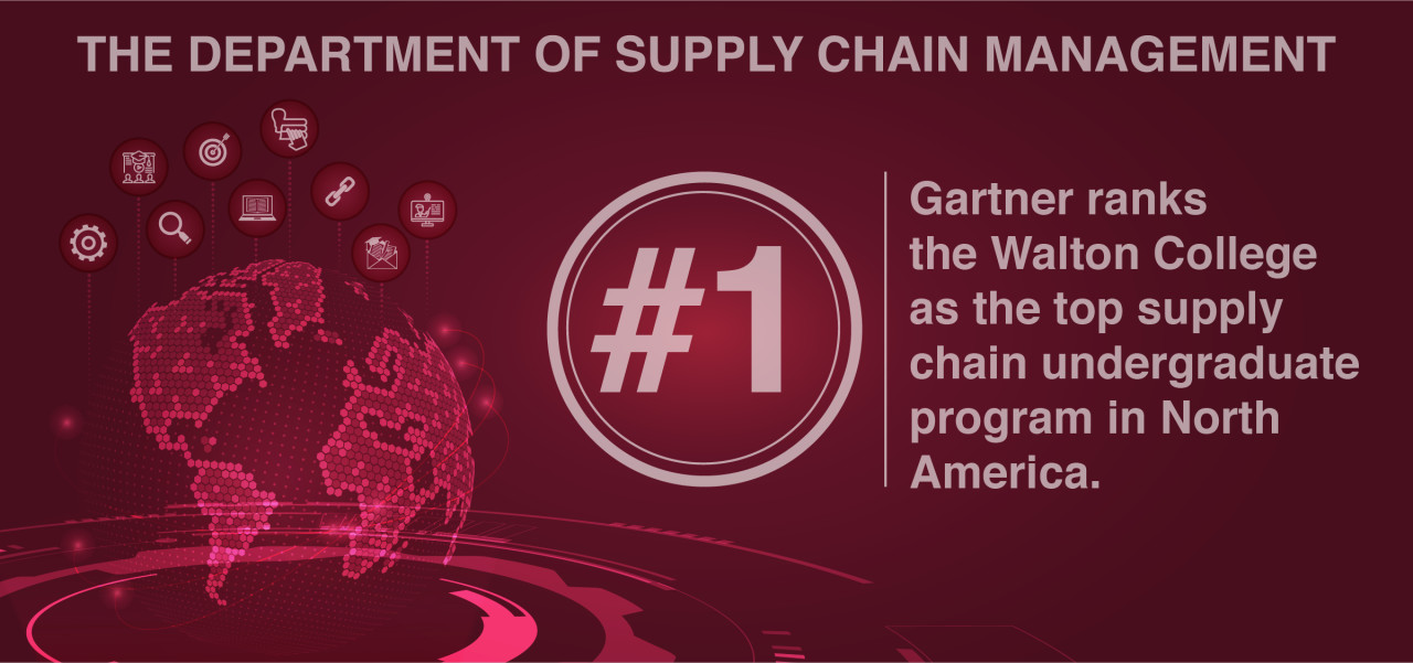 No. 1 Supply Chain Management Program